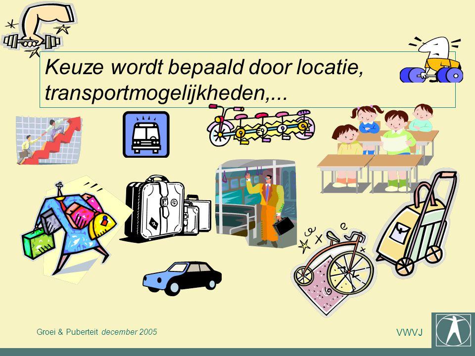 Groei & Puberteit december 2005 VWVJ Keuze wordt bepaald door locatie, transportmogelijkheden,...