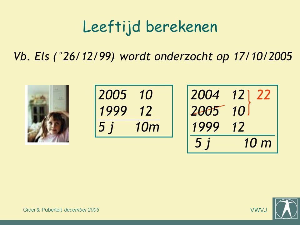 Groei & Puberteit december 2005 VWVJ Leeftijd berekenen Vb. Els (°26/12/99) wordt onderzocht op 17/10/2005 2004 12 22 2005 10 1999 12 5 j 10 m