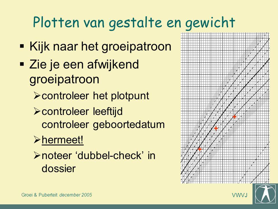 Groei & Puberteit december 2005 VWVJ Plotten van gestalte en gewicht  Kijk naar het groeipatroon  Zie je een afwijkend groeipatroon  controleer het