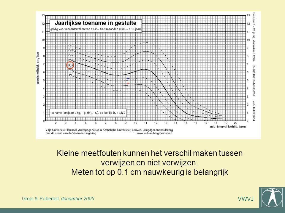 Groei & Puberteit december 2005 VWVJ + + Kleine meetfouten kunnen het verschil maken tussen verwijzen en niet verwijzen. Meten tot op 0.1 cm nauwkeuri