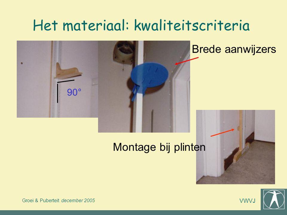 Groei & Puberteit december 2005 VWVJ Diverse toestellen voldoen aan de criteria  Electronisch badkamermodel  Apothekersweegschaal  met gewichten  electronisch Weegschalen
