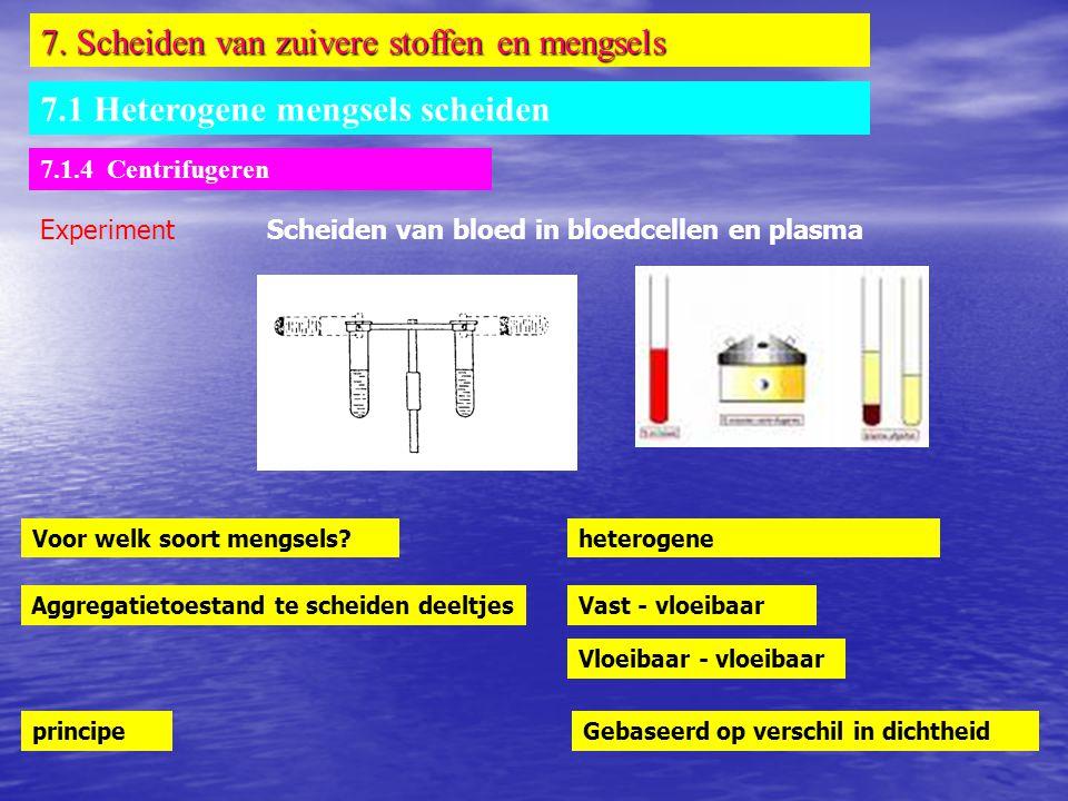 7. Scheiden van zuivere stoffen en mengsels 7.1 Heterogene mengsels scheiden 7.1.4 Centrifugeren ExperimentScheiden van bloed in bloedcellen en plasma