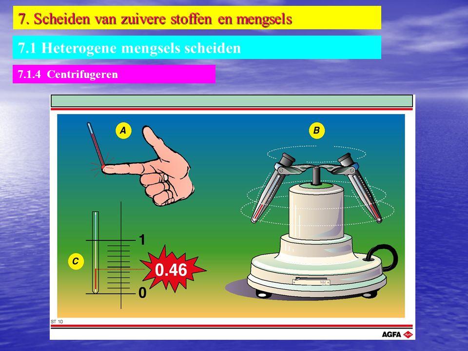7. Scheiden van zuivere stoffen en mengsels 7.1 Heterogene mengsels scheiden 7.1.4 Centrifugeren
