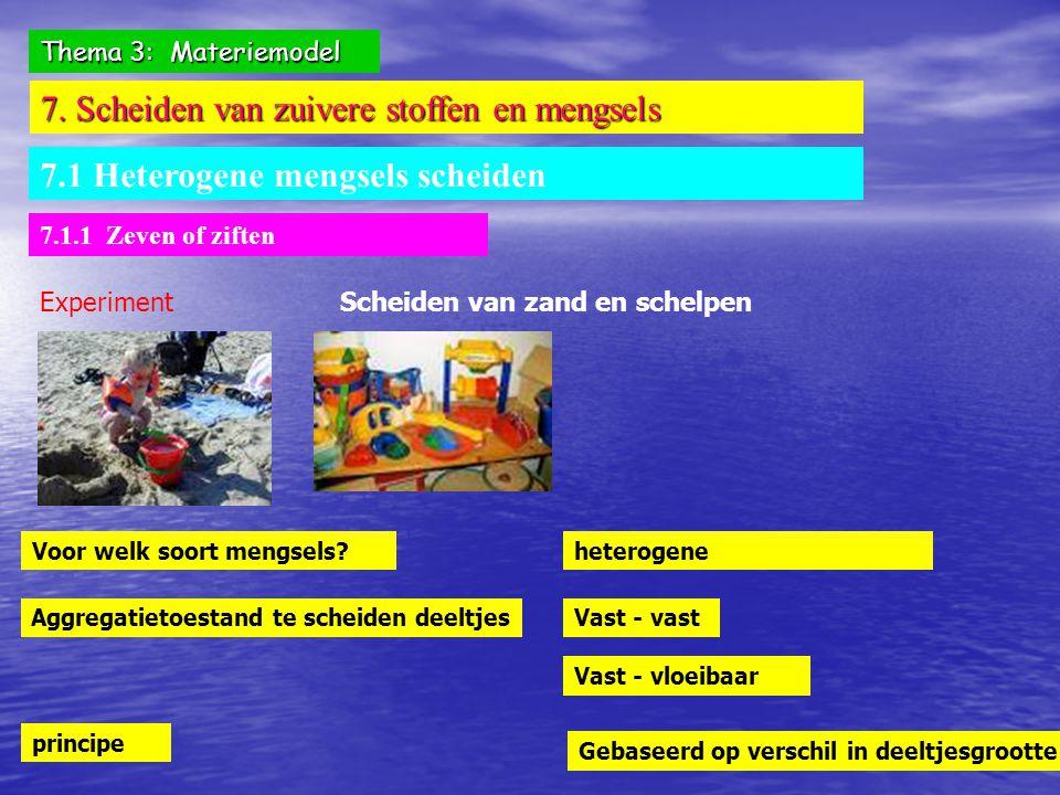 Thema 3: Materiemodel 7. Scheiden van zuivere stoffen en mengsels 7.1 Heterogene mengsels scheiden 7.1.1 Zeven of ziften ExperimentScheiden van zand e