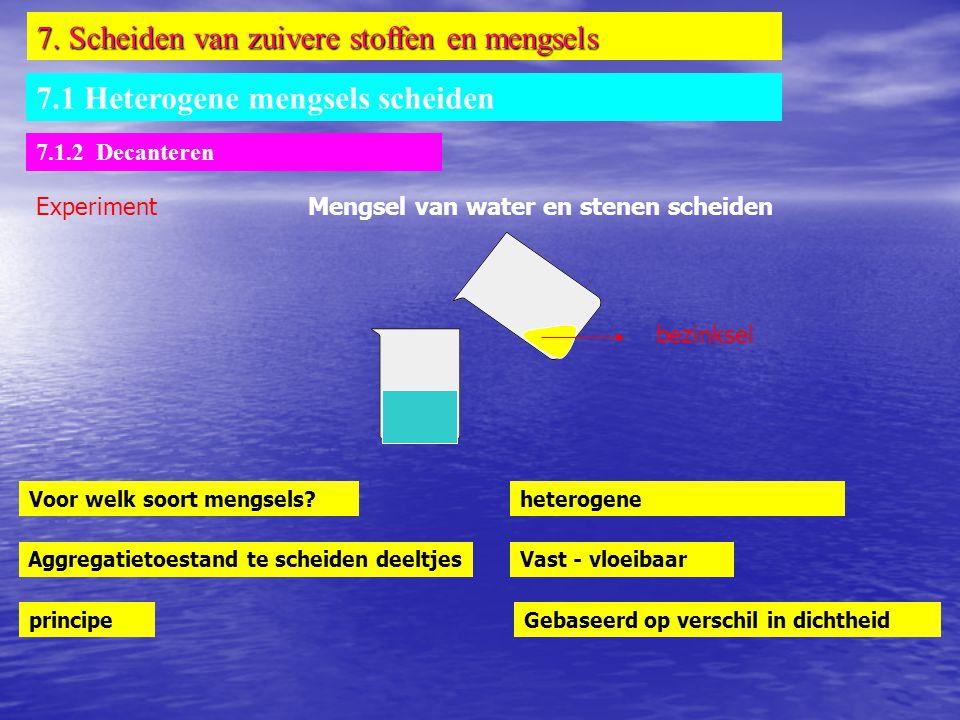 7. Scheiden van zuivere stoffen en mengsels 7.1 Heterogene mengsels scheiden 7.1.2 Decanteren ExperimentMengsel van water en stenen scheiden bezinksel