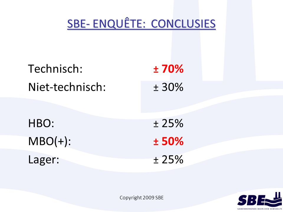 Copyright 2009 SBE SBE- ENQUÊTE: CONCLUSIES Technisch: ± 70% Niet-technisch: ± 30% HBO: ± 25% MBO(+): ± 50% Lager: ± 25%
