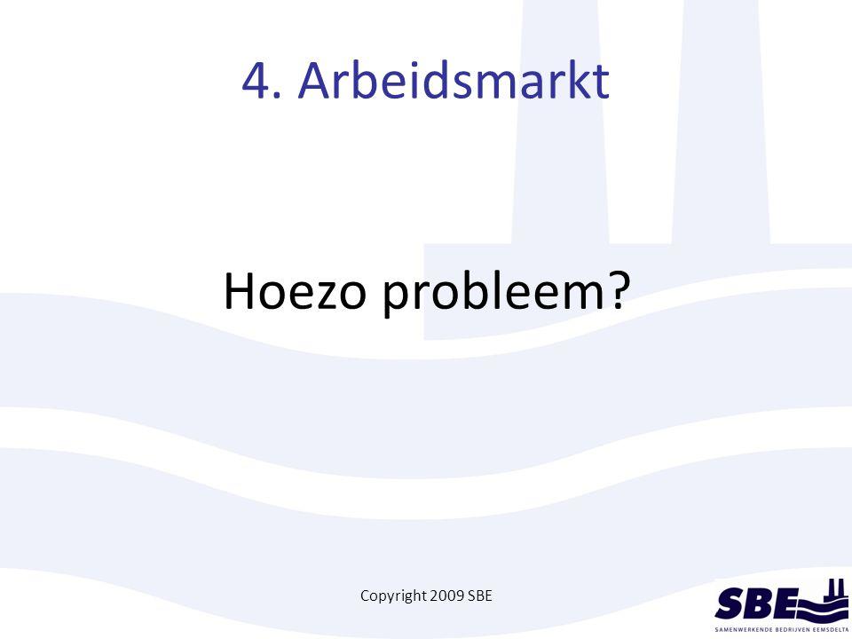 Copyright 2009 SBE 4. Arbeidsmarkt Hoezo probleem