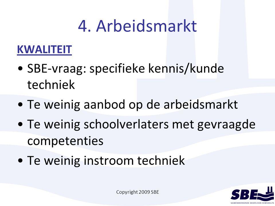Copyright 2009 SBE 4.
