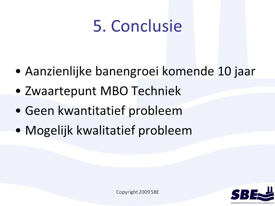 Copyright 2009 SBE 5. Conclusie Aanzienlijke banengroei komende 10 jaar Zwaartepunt MBO Techniek Geen kwantitatief probleem Mogelijk kwalitatief probl