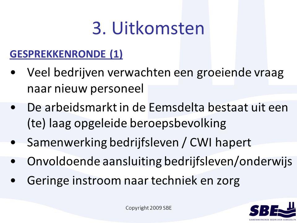 Copyright 2009 SBE 3. Uitkomsten GESPREKKENRONDE (1) Veel bedrijven verwachten een groeiende vraag naar nieuw personeel De arbeidsmarkt in de Eemsdelt