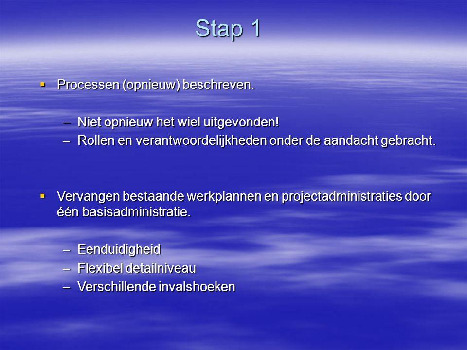 Stap 1 Stap 1  Processen (opnieuw) beschreven. –Niet opnieuw het wiel uitgevonden.