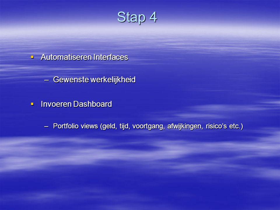 Stap 4 Stap 4  Automatiseren Interfaces –Gewenste werkelijkheid  Invoeren Dashboard –Portfolio views (geld, tijd, voortgang, afwijkingen, risico's etc.)