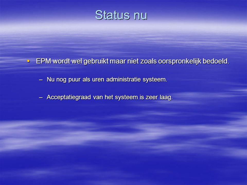 Status nu Status nu  EPM wordt wel gebruikt maar niet zoals oorspronkelijk bedoeld.