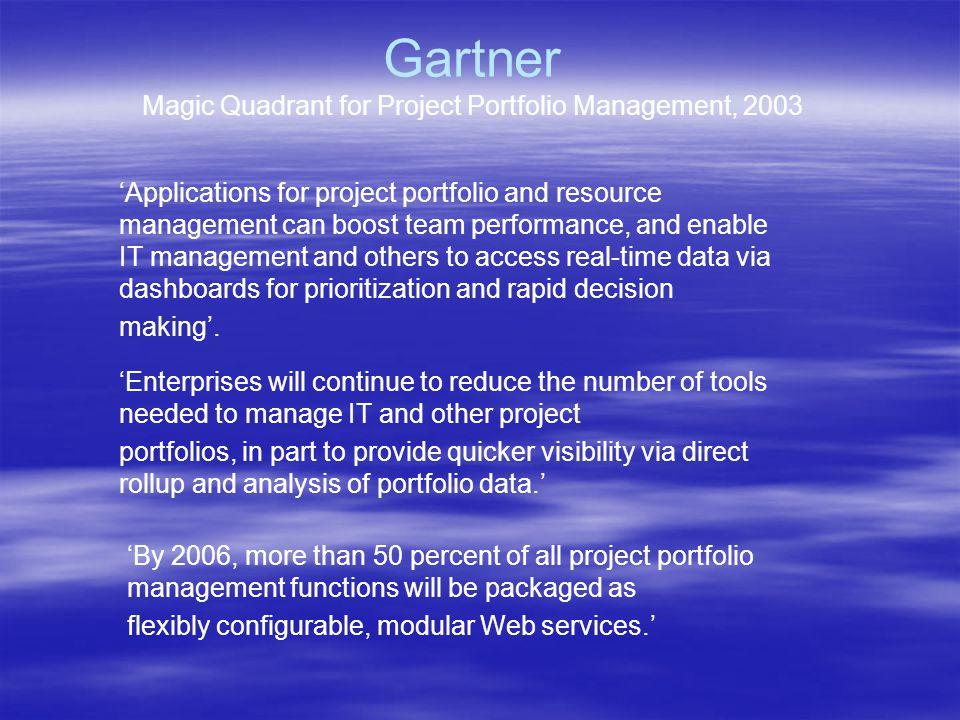Gartner Magic Quadrant for Project Portfolio Management, 2003