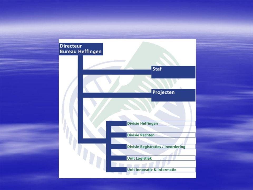 Stap 2 Stap 2  Invoeren resource- en uren-administratie –Ms Project Server (EPM)  'Enterprise Resource Pool'.