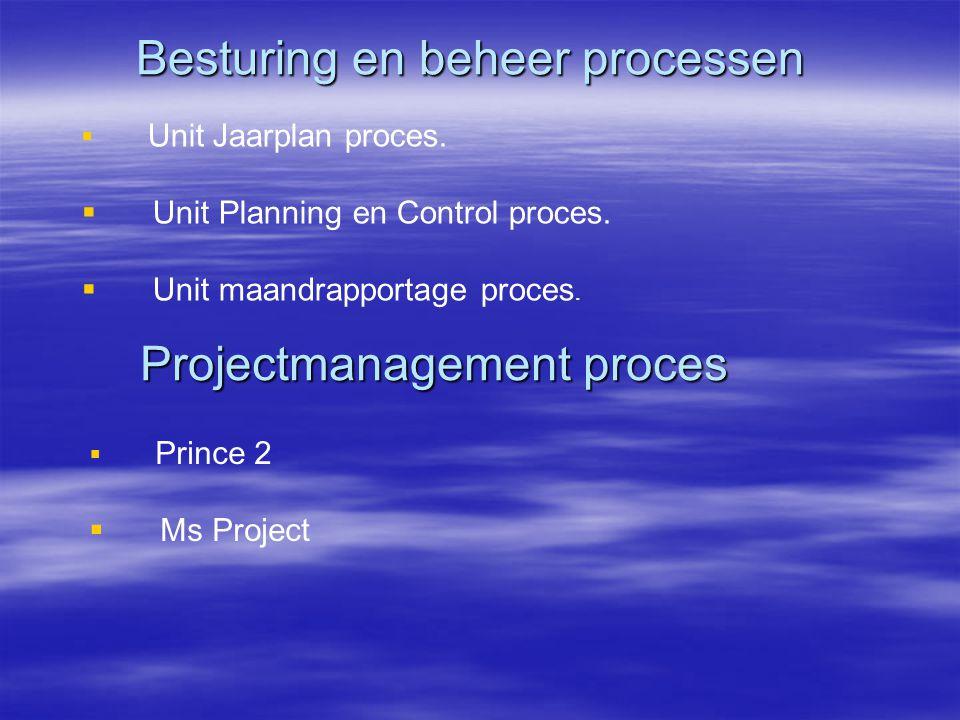 Besturing en beheer processen Besturing en beheer processen  Unit Jaarplan proces.