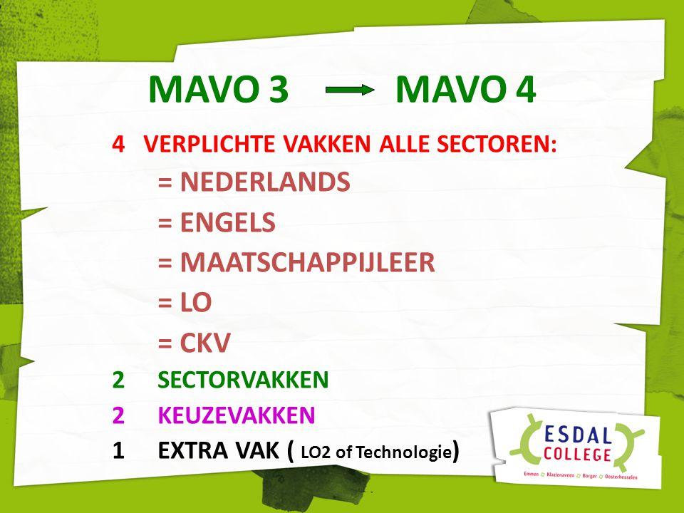 MAVO 3 MAVO 4 4 VERPLICHTE VAKKEN ALLE SECTOREN: = NEDERLANDS = ENGELS = MAATSCHAPPIJLEER = LO = CKV 2SECTORVAKKEN 2KEUZEVAKKEN 1 EXTRA VAK ( LO2 of T