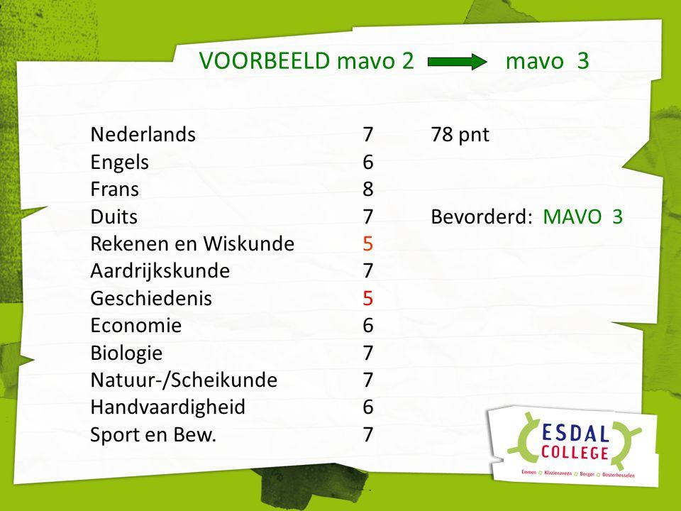 VOORBEELD mavo 2 mavo 3 Nederlands778 pnt Engels6 Frans8 Duits7Bevorderd: MAVO 3 Rekenen en Wiskunde5 Aardrijkskunde7 Geschiedenis5 Economie6 Biologie