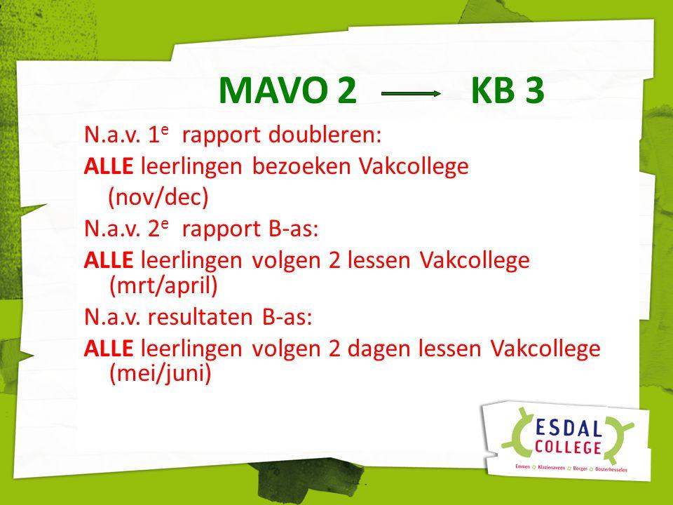 MAVO 2 KB 3 LOCATIE WEERDINGERSTRAAT N.a.v. 1 e rapport doubleren: ALLE leerlingen bezoeken Vakcollege (nov/dec) N.a.v. 2 e rapport B-as: ALLE leerlin