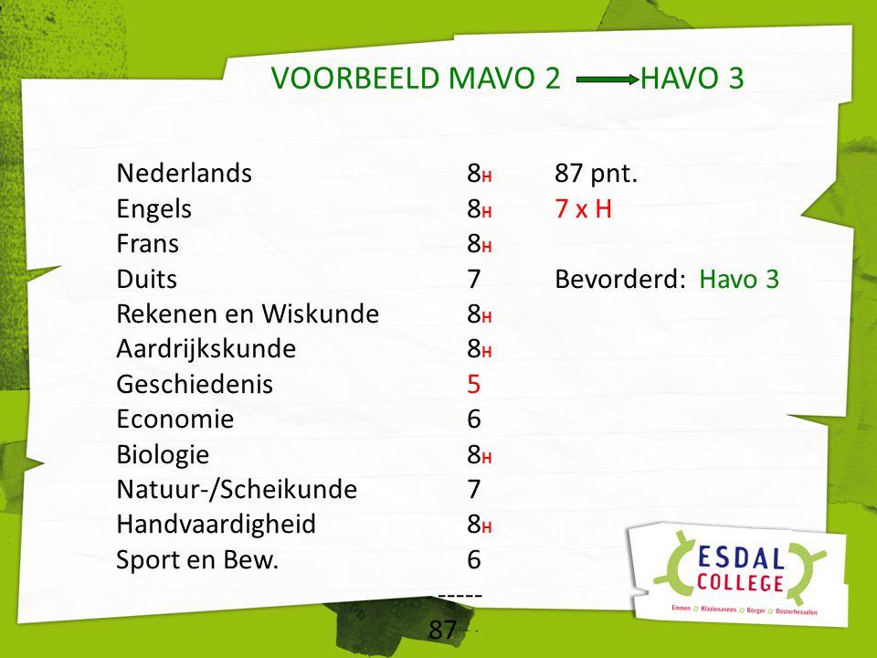 VOORBEELD MAVO 2 HAVO 3 Nederlands8 H 87 pnt. Engels8 H 7 x H Frans8 H Duits7Bevorderd: Havo 3 Rekenen en Wiskunde8 H Aardrijkskunde8 H Geschiedenis5