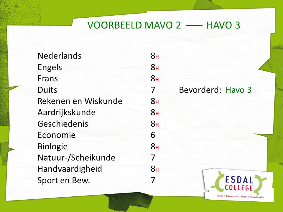 VOORBEELD MAVO 2 HAVO 3 Nederlands8 H Engels8 H Frans8 H Duits7Bevorderd: Havo 3 Rekenen en Wiskunde8 H Aardrijkskunde8 H Geschiedenis8 H Economie6 Bi