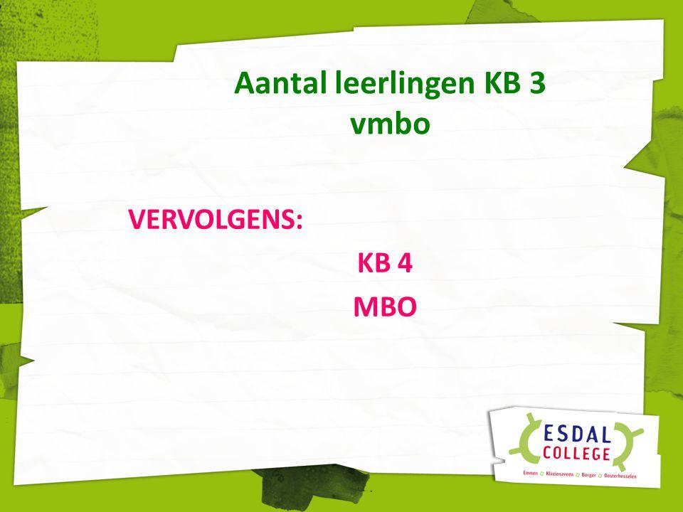 Aantal leerlingen KB 3 vmbo VERVOLGENS: KB 4 MBO