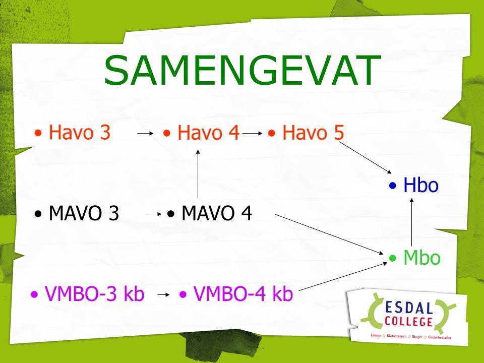 SAMENGEVAT Havo 3 MAVO 3 VMBO-3 kb Havo 4 Havo 5 MAVO 4 VMBO-4 kb Mbo Hbo