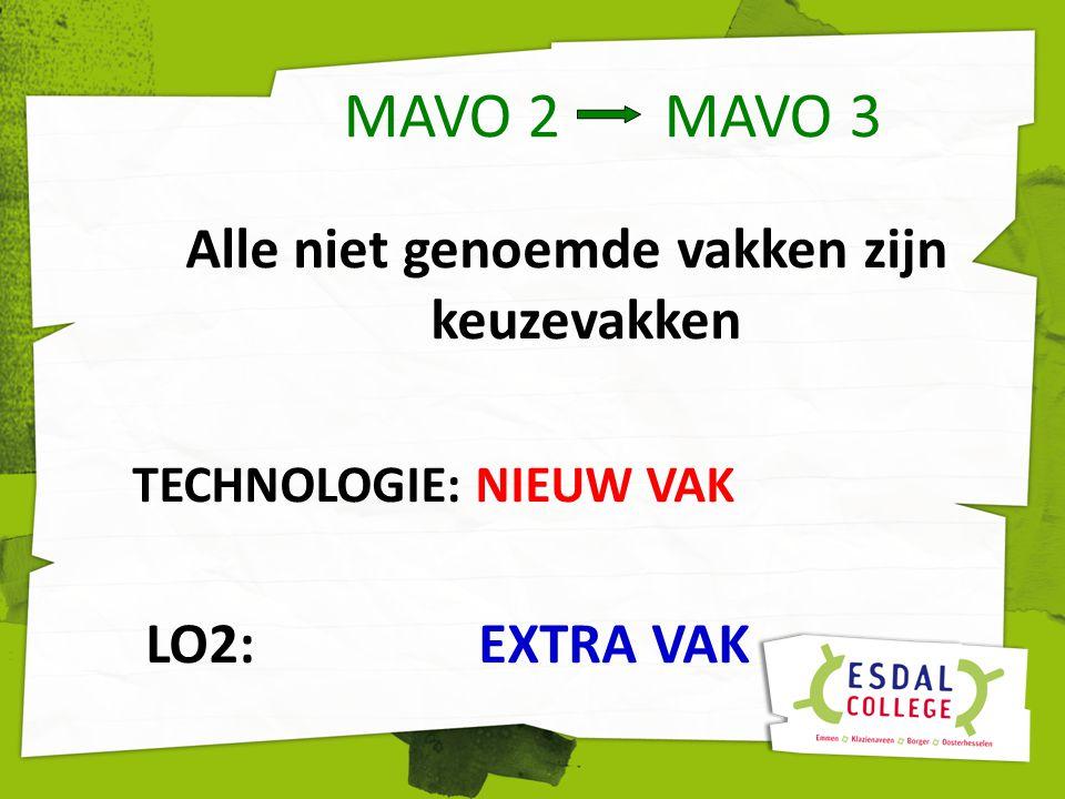 MAVO 2 MAVO 3 Alle niet genoemde vakken zijn keuzevakken TECHNOLOGIE: NIEUW VAK LO2: EXTRA VAK