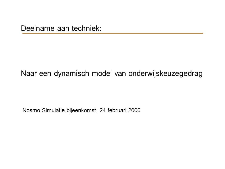 Deelname aan techniek: Naar een dynamisch model van onderwijskeuzegedrag Nosmo Simulatie bijeenkomst, 24 februari 2006