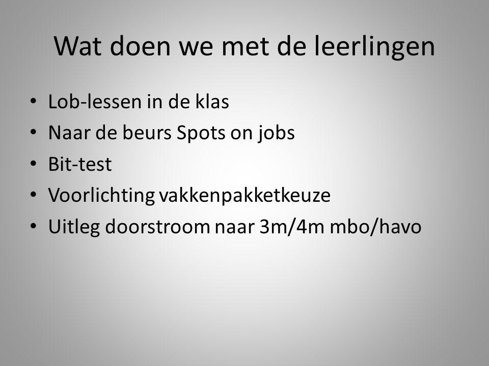 Begeleiding in de klas Mentor Decaan Sites: http://segbroekmavo.dedecaan.net/inloggen http://www.bekijkjetoekomstnu.nl Wie ben ik Wat kan ik Wat wil ik