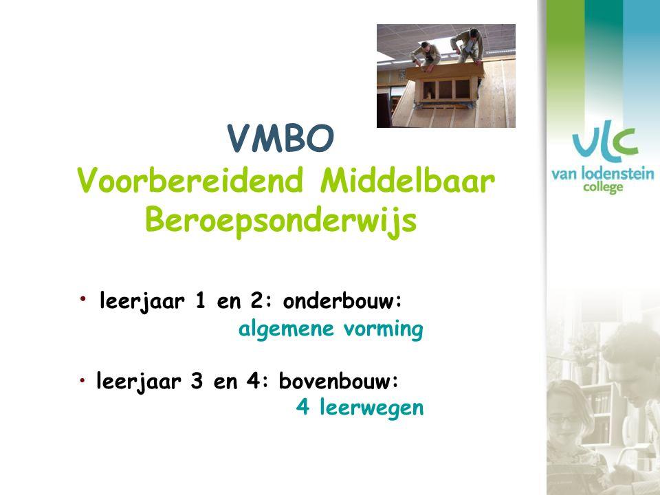 Wat houdt VMBO in.