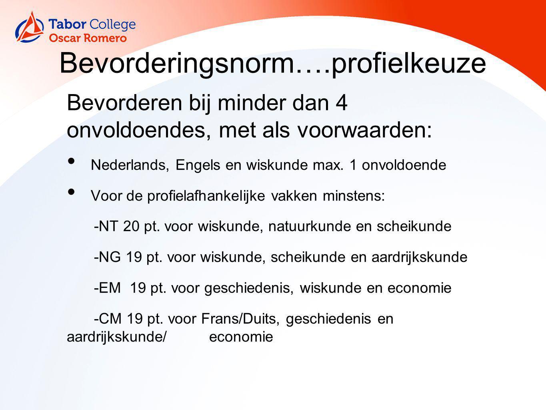 Bevorderingsnorm….profielkeuze Bevorderen bij minder dan 4 onvoldoendes, met als voorwaarden: Nederlands, Engels en wiskunde max. 1 onvoldoende Voor d
