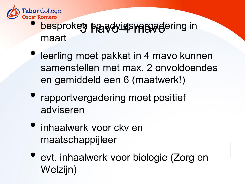 3 havo-4 mavo besproken op adviesvergadering in maart leerling moet pakket in 4 mavo kunnen samenstellen met max. 2 onvoldoendes en gemiddeld een 6 (m