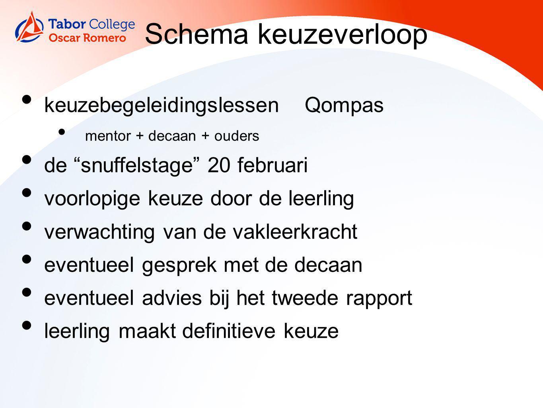"""Schema keuzeverloop keuzebegeleidingslessen Qompas mentor + decaan + ouders de """"snuffelstage"""" 20 februari voorlopige keuze door de leerling verwachtin"""