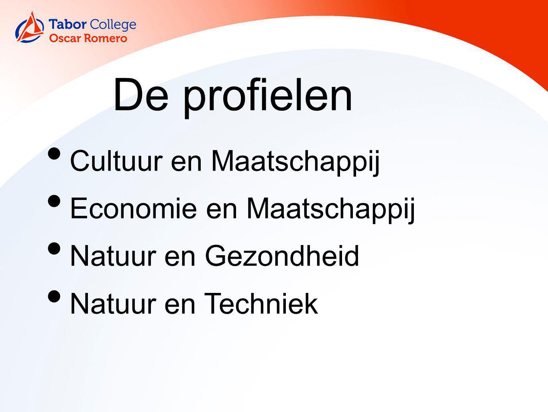 De profielen Cultuur en Maatschappij Economie en Maatschappij Natuur en Gezondheid Natuur en Techniek