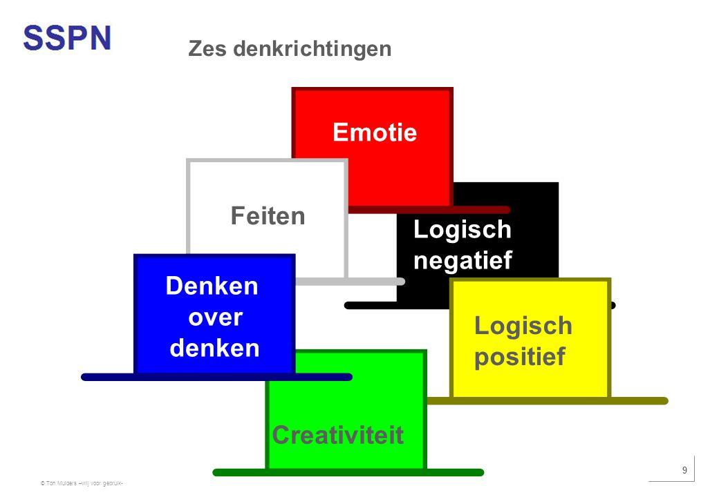© Ton Mulders –vrij voor gebruik- 9 Feiten Denken over denken Logisch positief Logisch negatief Creativiteit Emotie Zes denkrichtingen