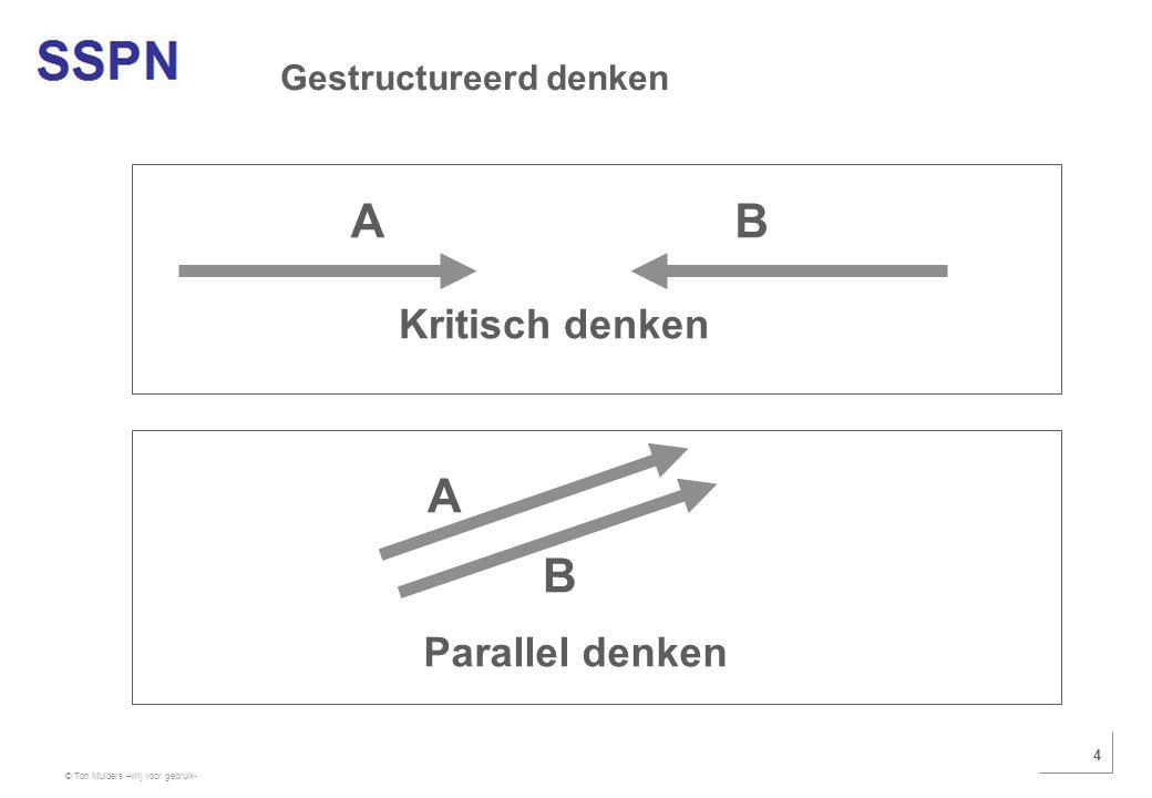 © Ton Mulders –vrij voor gebruik- 4 AB Kritisch denken A B Parallel denken Gestructureerd denken