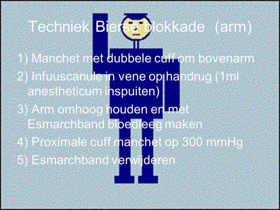 Techniek Bierse blokkade (arm) 6) Anestheticum langzaam inspuiten 7) Druk manchet voortdurend controleren 8) Afhankelijk van anestheticum kan chirurg beginnen met opereren 9)Na sluiten huid + drukverband → Bloedleegte in één keer opheffen (moet wel min.