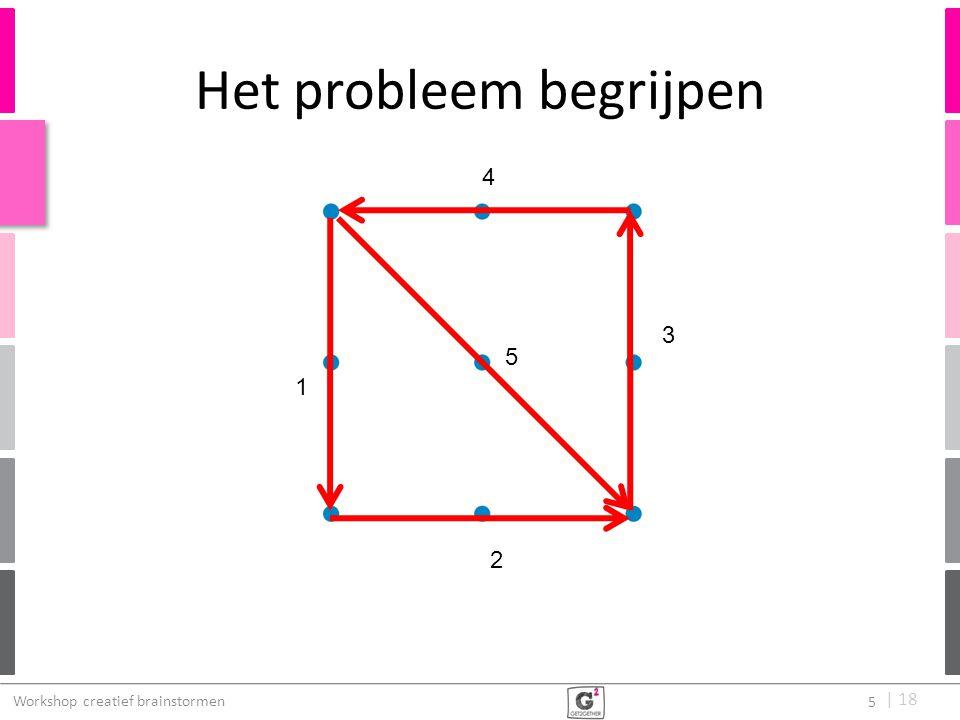   18 Het probleem begrijpen 1 2 3 4 5 Workshop creatief brainstormen 5