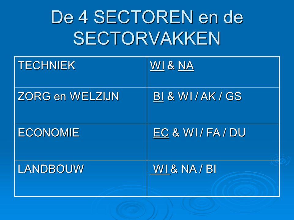 De 4 SECTOREN en de SECTORVAKKEN TECHNIEK WI & NA ZORG en WELZIJN BI & WI / AK / GS BI & WI / AK / GS ECONOMIE EC & WI / FA / DU EC & WI / FA / DU LAN