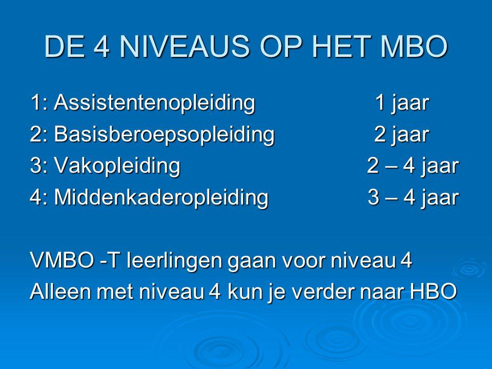 DE 4 NIVEAUS OP HET MBO 1: Assistentenopleiding 1 jaar 2: Basisberoepsopleiding2 jaar 3: Vakopleiding 2 – 4 jaar 4: Middenkaderopleiding 3 – 4 jaar VM