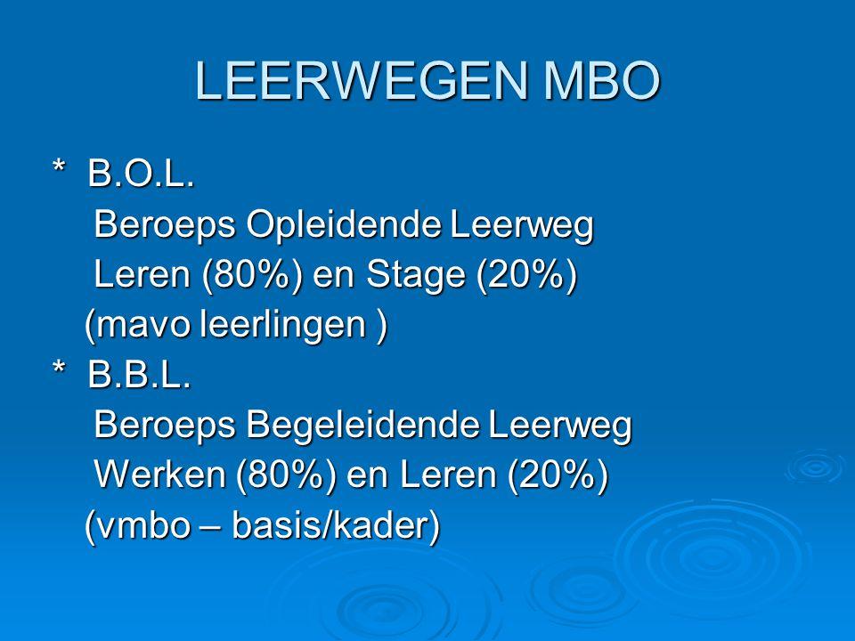 LEERWEGEN MBO * B.O.L. Beroeps Opleidende Leerweg Beroeps Opleidende Leerweg Leren (80%) en Stage (20%) Leren (80%) en Stage (20%) (mavo leerlingen )