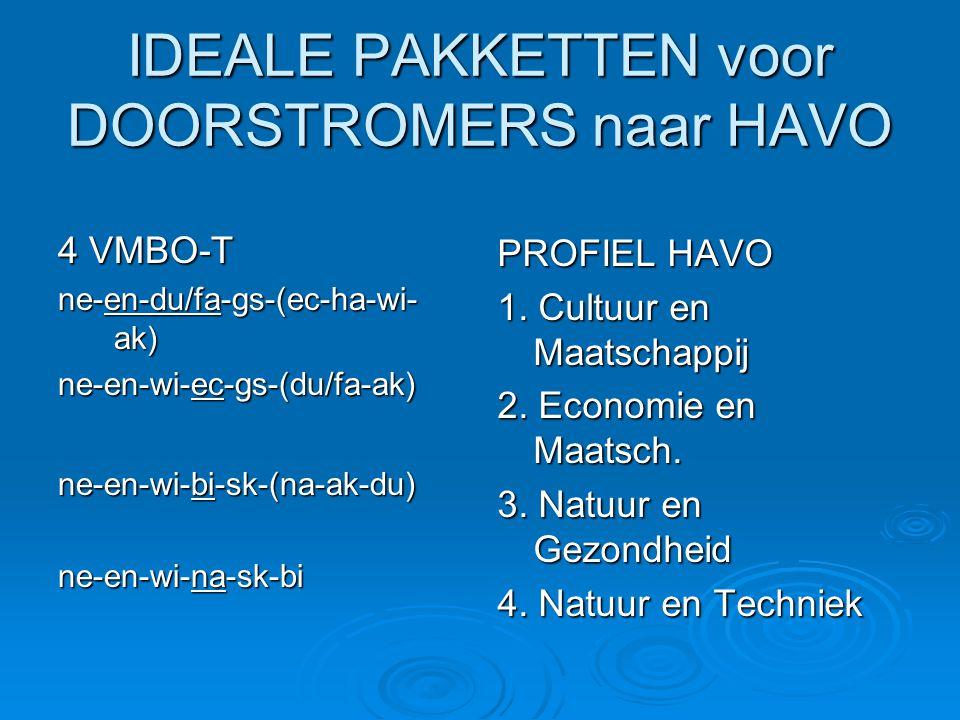 IDEALE PAKKETTEN voor DOORSTROMERS naar HAVO 4 VMBO-T ne-en-du/fa-gs-(ec-ha-wi- ak) ne-en-wi-ec-gs-(du/fa-ak) ne-en-wi-bi-sk-(na-ak-du) ne-en-wi-na-sk