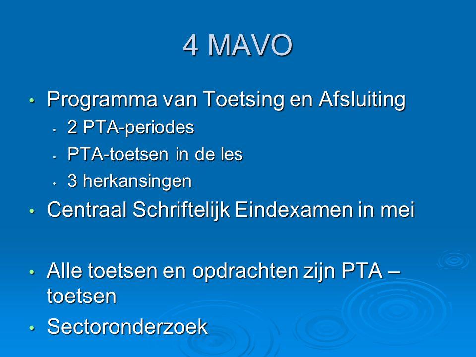 4 MAVO Programma van Toetsing en Afsluiting Programma van Toetsing en Afsluiting 2 PTA-periodes 2 PTA-periodes PTA-toetsen in de les PTA-toetsen in de