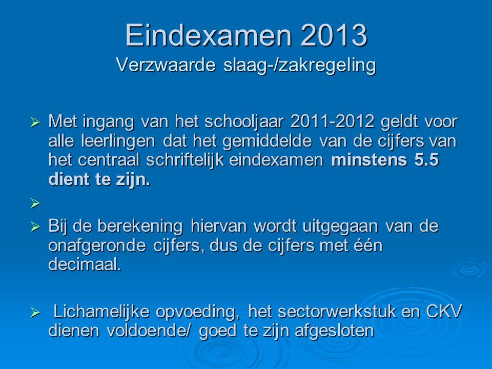 Eindexamen 2013 Verzwaarde slaag-/zakregeling  Met ingang van het schooljaar 2011-2012 geldt voor alle leerlingen dat het gemiddelde van de cijfers v