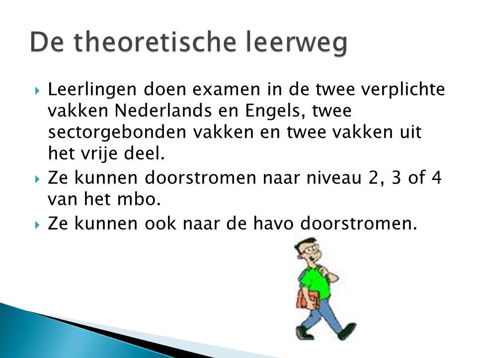  Leerlingen doen examen in de twee verplichte vakken Nederlands en Engels, twee sectorgebonden vakken en twee vakken uit het vrije deel.  Ze kunnen