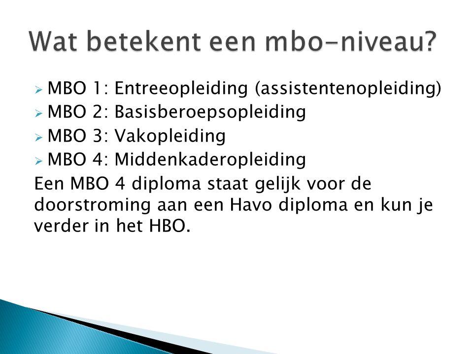  MBO 1: Entreeopleiding (assistentenopleiding)  MBO 2: Basisberoepsopleiding  MBO 3: Vakopleiding  MBO 4: Middenkaderopleiding Een MBO 4 diploma staat gelijk voor de doorstroming aan een Havo diploma en kun je verder in het HBO.
