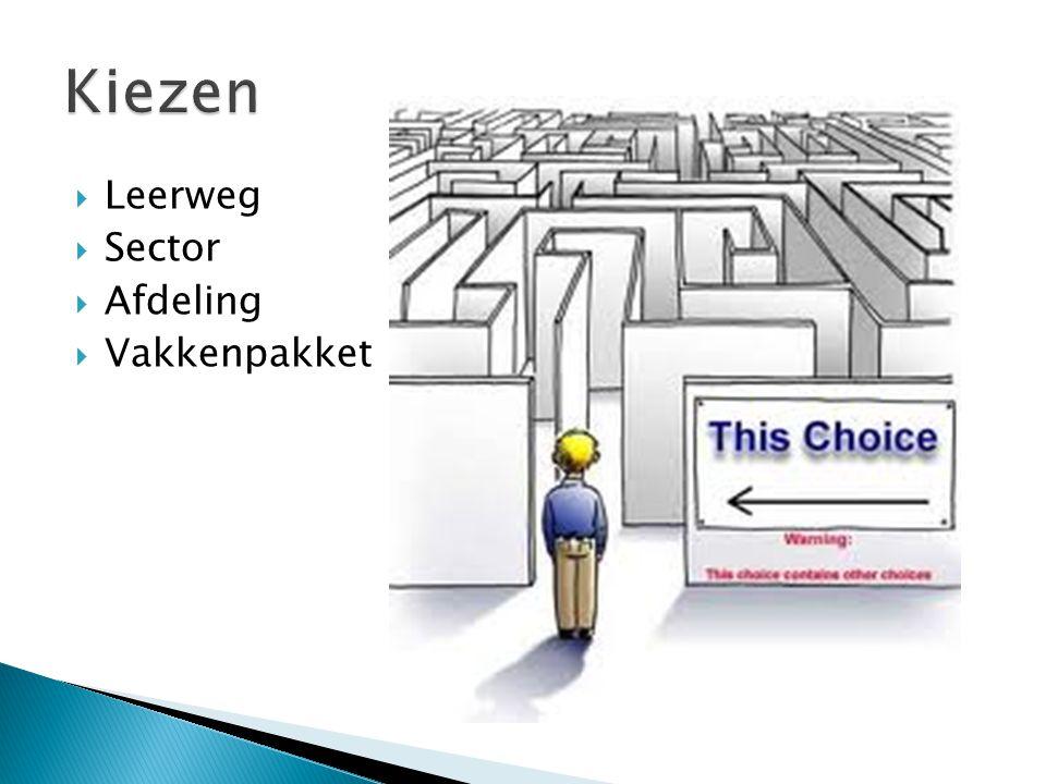  Leerweg  Sector  Afdeling  Vakkenpakket