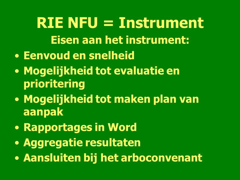 RIE NFU = Instrument Eisen aan het instrument: Eenvoud en snelheid Mogelijkheid tot evaluatie en prioritering Mogelijkheid tot maken plan van aanpak R