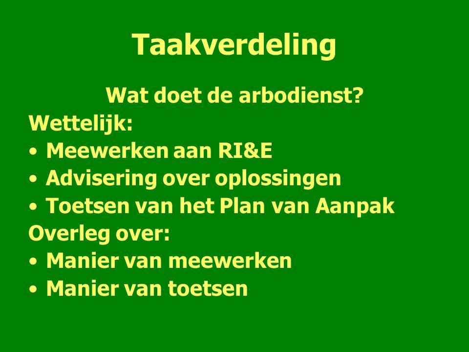 Taakverdeling Wat doet de arbodienst? Wettelijk: Meewerken aan RI&E Advisering over oplossingen Toetsen van het Plan van Aanpak Overleg over: Manier v
